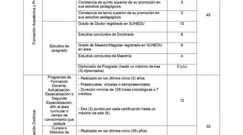 ds-015-2020-minedu-contrato-docente-2021_page-0080