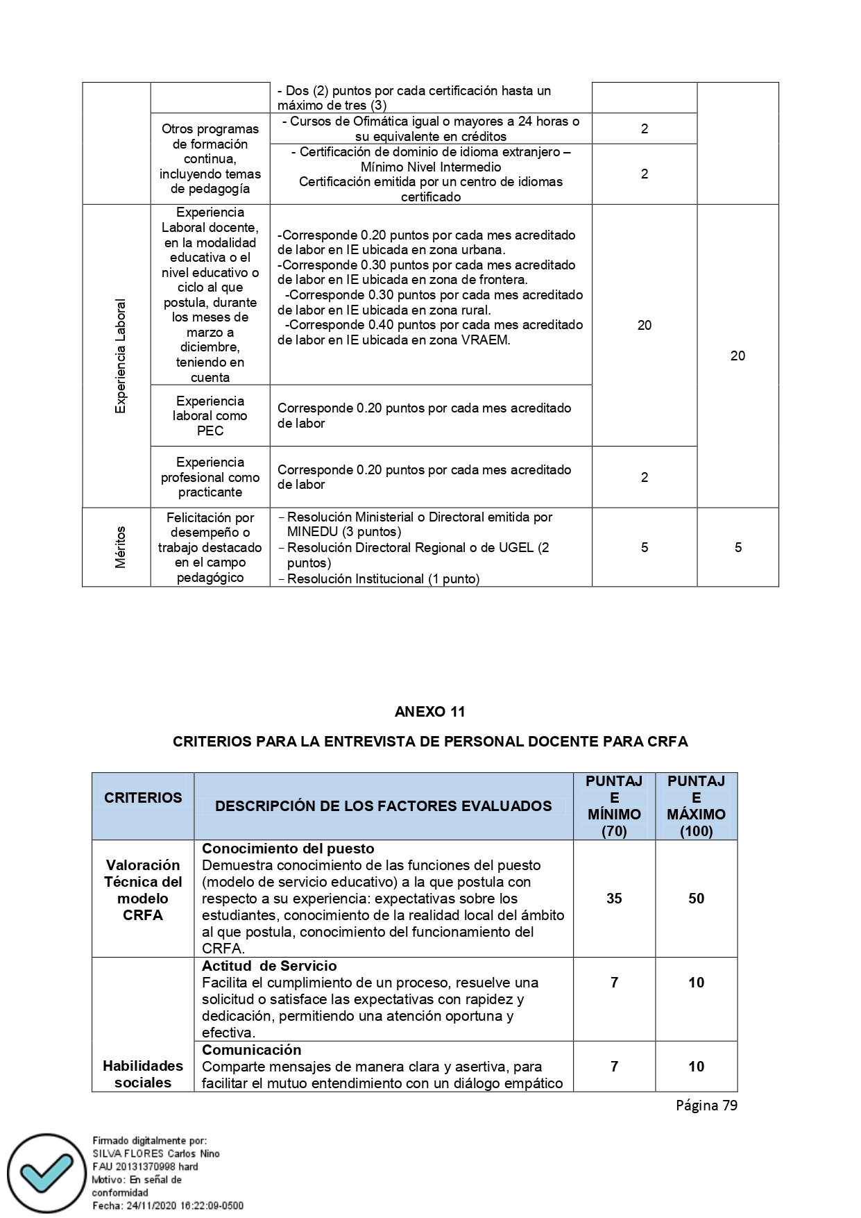 ds-015-2020-minedu-contrato-docente-2021_page-0081